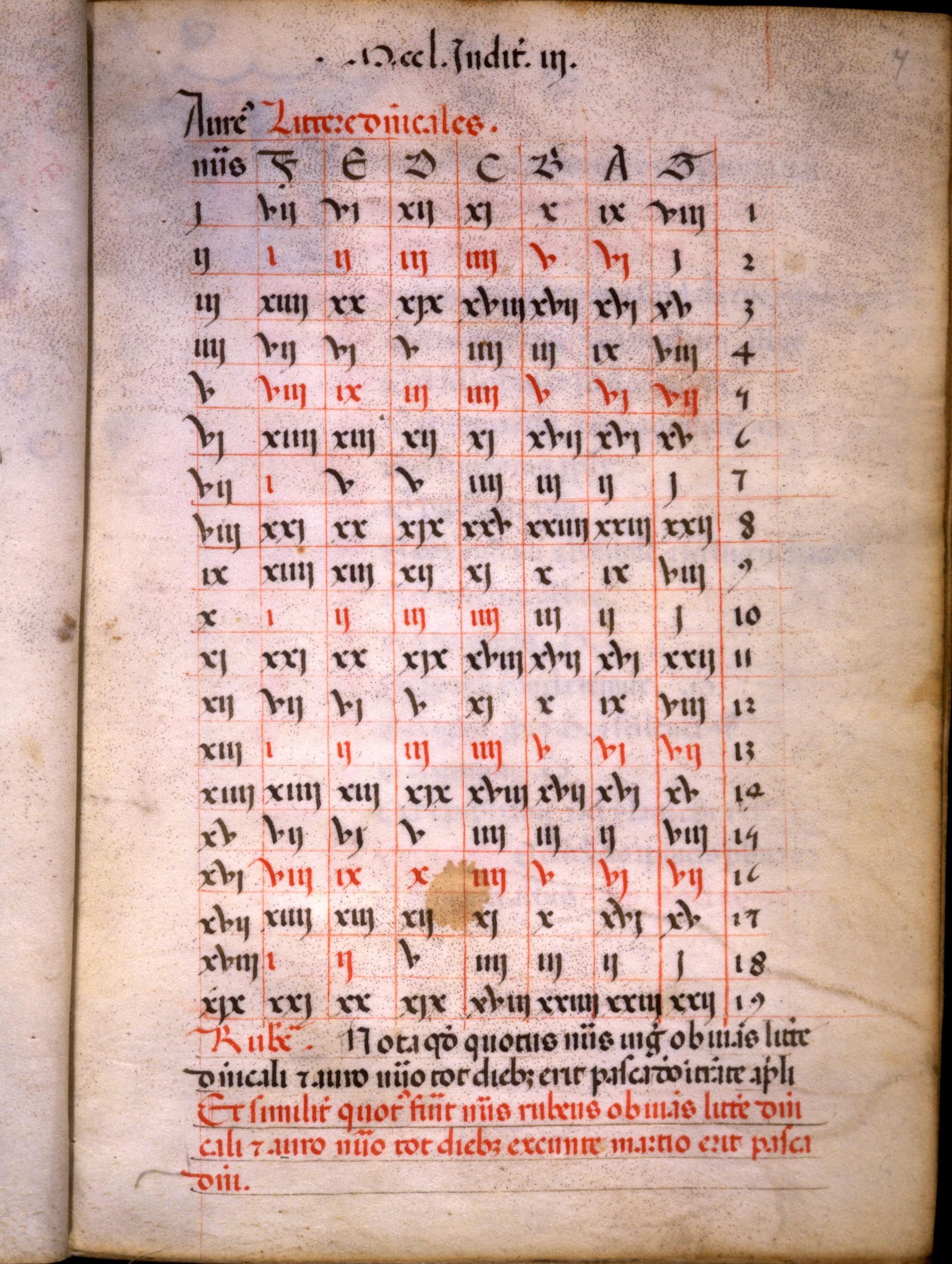 An Easter Calendar from Newberry Library Manuscript